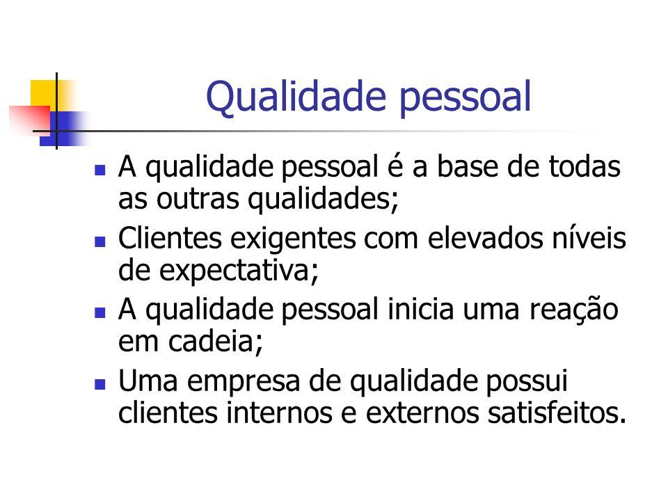 Qualidade pessoal A qualidade pessoal é a base de todas as outras qualidades; Clientes exigentes com elevados níveis de expectativa;