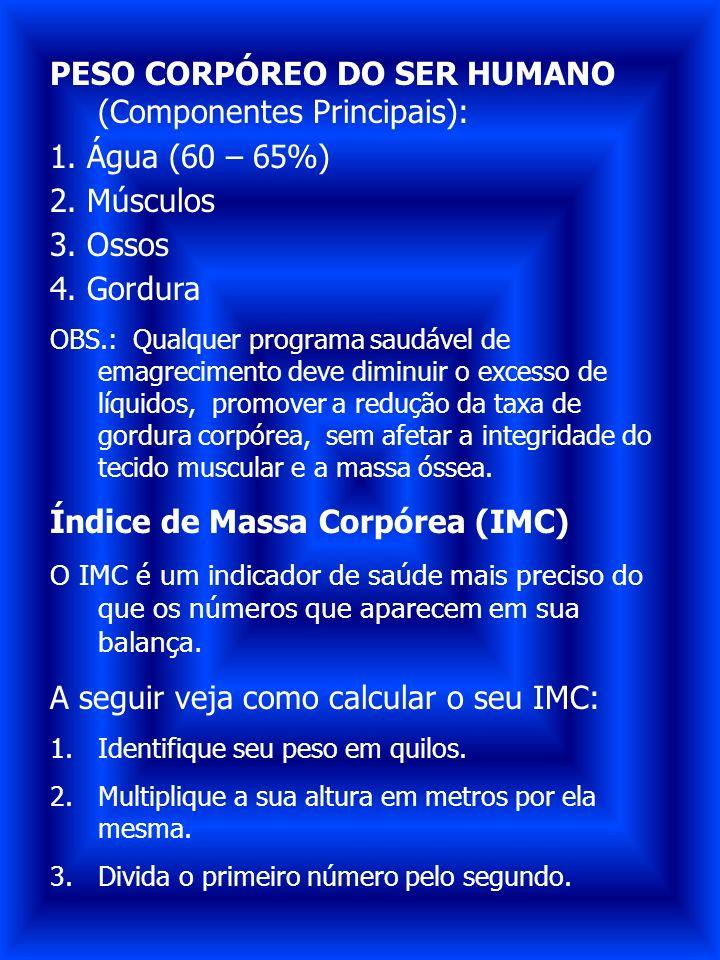 PESO CORPÓREO DO SER HUMANO (Componentes Principais):