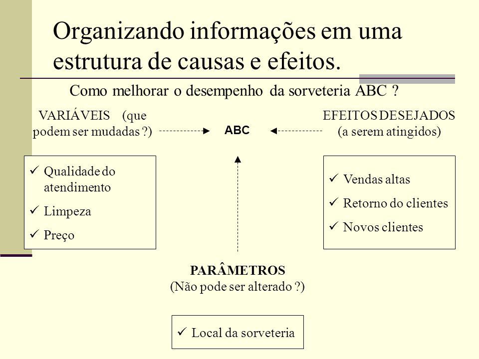 Organizando informações em uma estrutura de causas e efeitos.