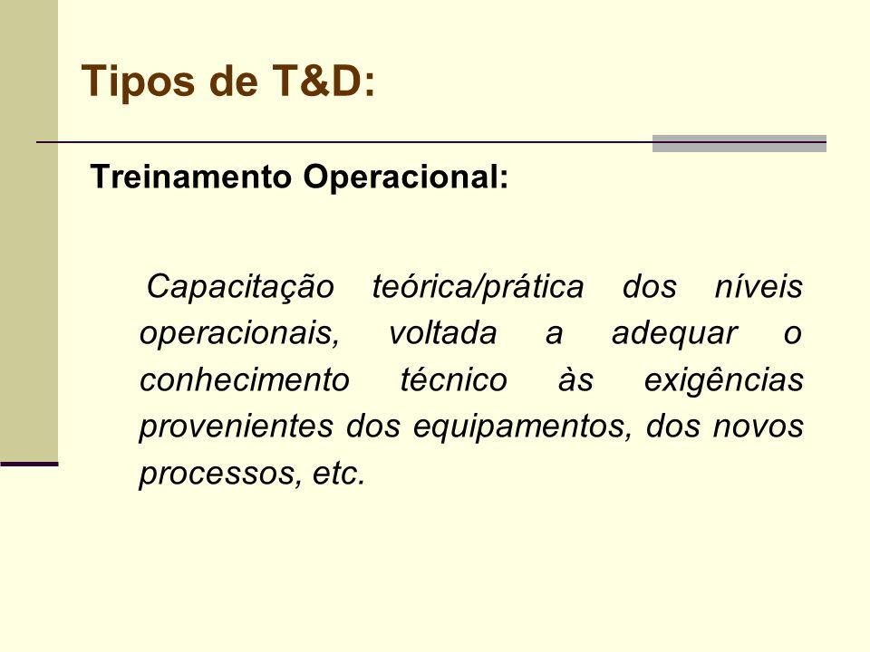 Tipos de T&D: Treinamento Operacional: