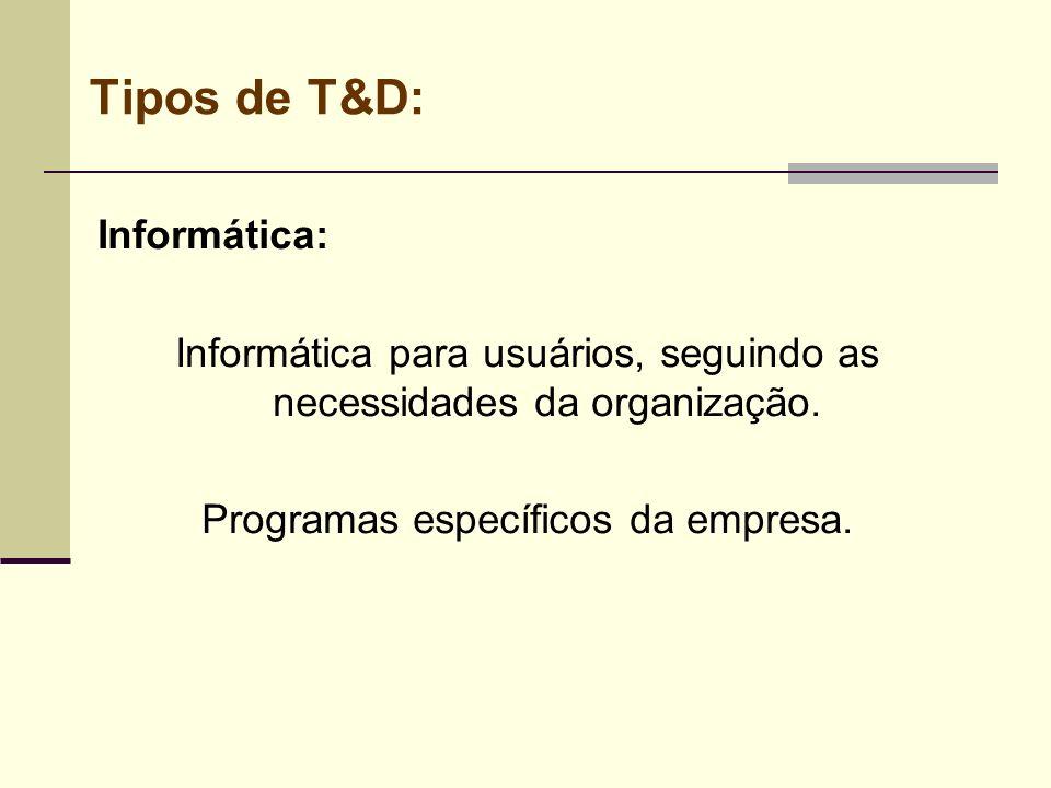 Tipos de T&D: Informática: