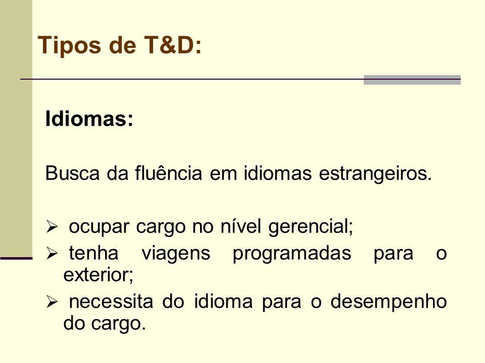 Tipos de T&D: Idiomas: Busca da fluência em idiomas estrangeiros.