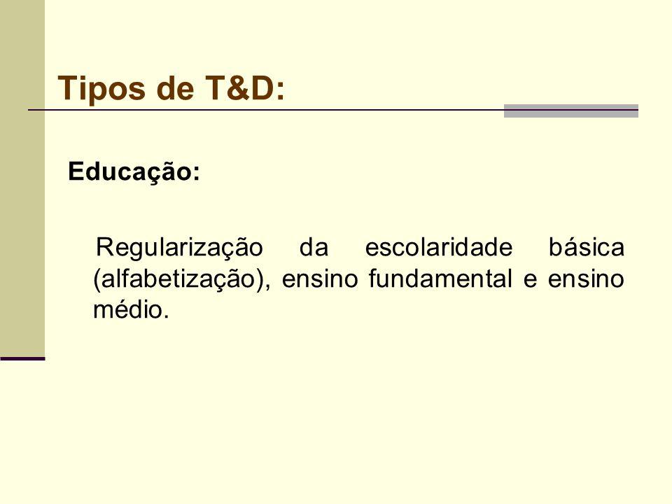Tipos de T&D: Educação:
