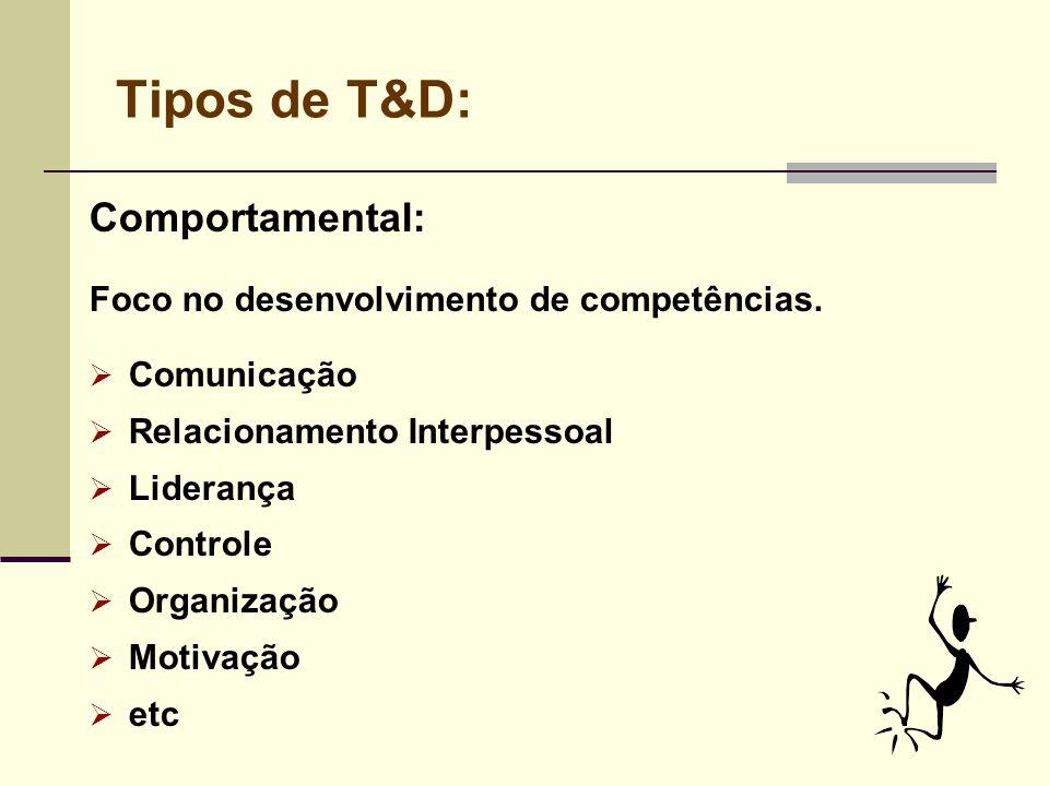 Tipos de T&D: Comportamental: Foco no desenvolvimento de competências.