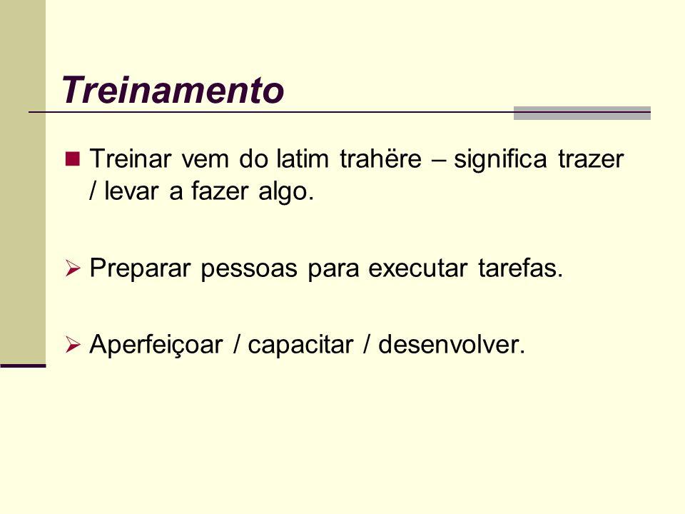 Treinamento Treinar vem do latim trahëre – significa trazer / levar a fazer algo. Preparar pessoas para executar tarefas.