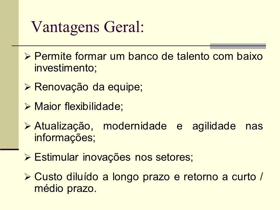 Vantagens Geral:Permite formar um banco de talento com baixo investimento; Renovação da equipe; Maior flexibilidade;