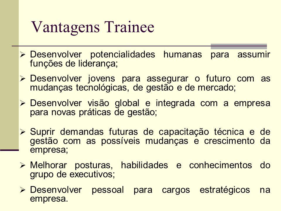 Vantagens TraineeDesenvolver potencialidades humanas para assumir funções de liderança;
