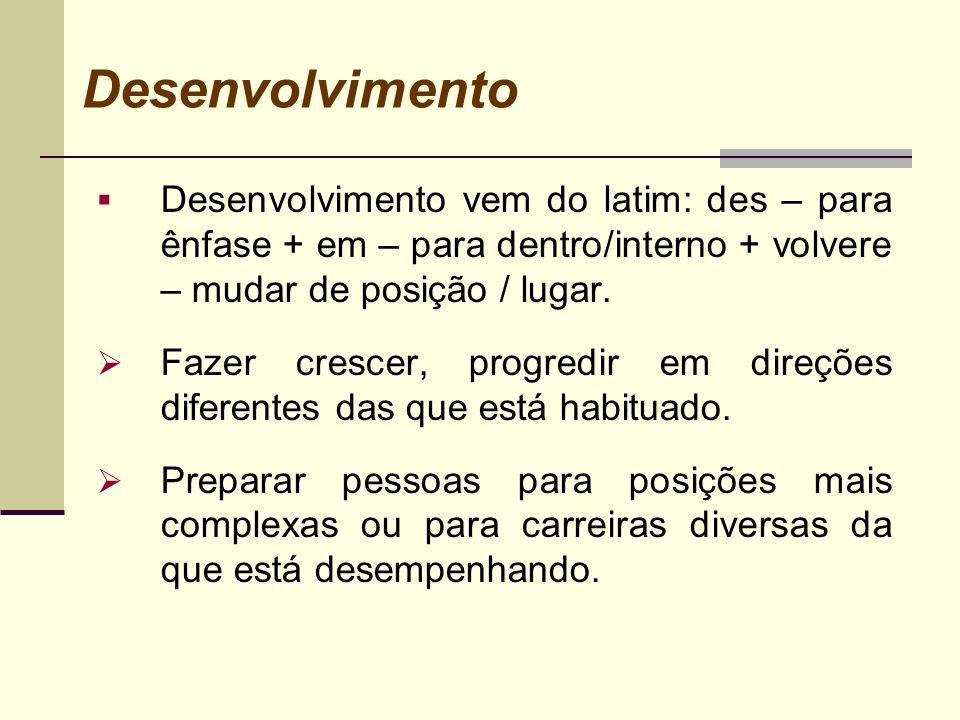 Desenvolvimento Desenvolvimento vem do latim: des – para ênfase + em – para dentro/interno + volvere – mudar de posição / lugar.