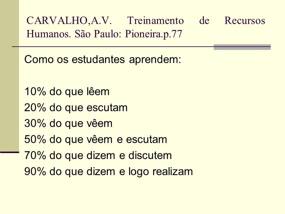 CARVALHO,A. V. Treinamento de Recursos Humanos. São Paulo: Pioneira. p