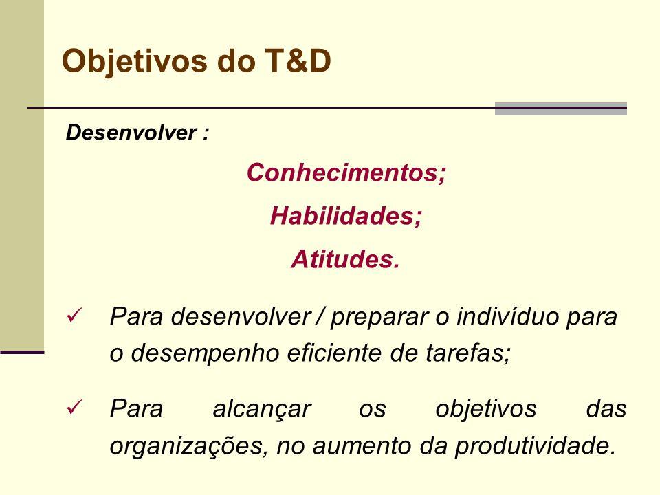 Objetivos do T&D Conhecimentos; Habilidades; Atitudes.