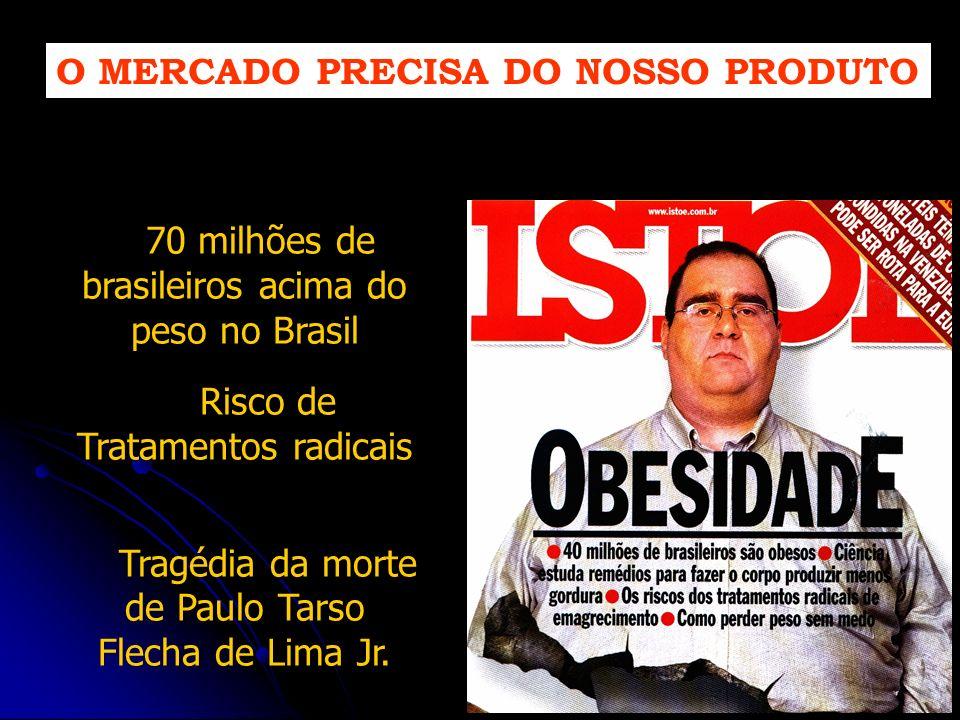 O MERCADO PRECISA DO NOSSO PRODUTO
