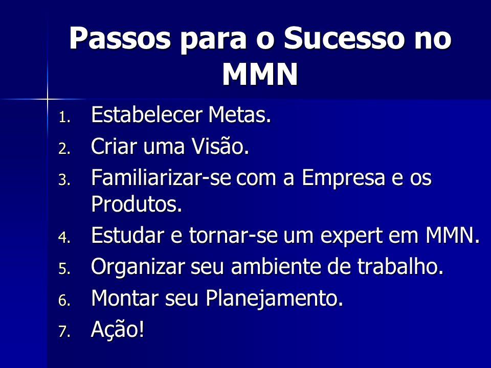 Passos para o Sucesso no MMN