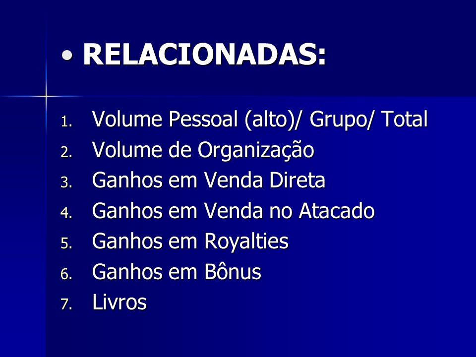 RELACIONADAS: Volume Pessoal (alto)/ Grupo/ Total