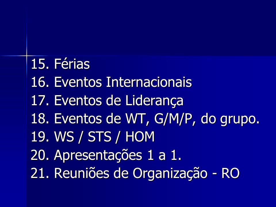 15. Férias 16. Eventos Internacionais. 17. Eventos de Liderança. 18. Eventos de WT, G/M/P, do grupo.