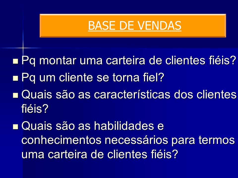 BASE DE VENDAS Pq montar uma carteira de clientes fiéis Pq um cliente se torna fiel Quais são as características dos clientes fiéis