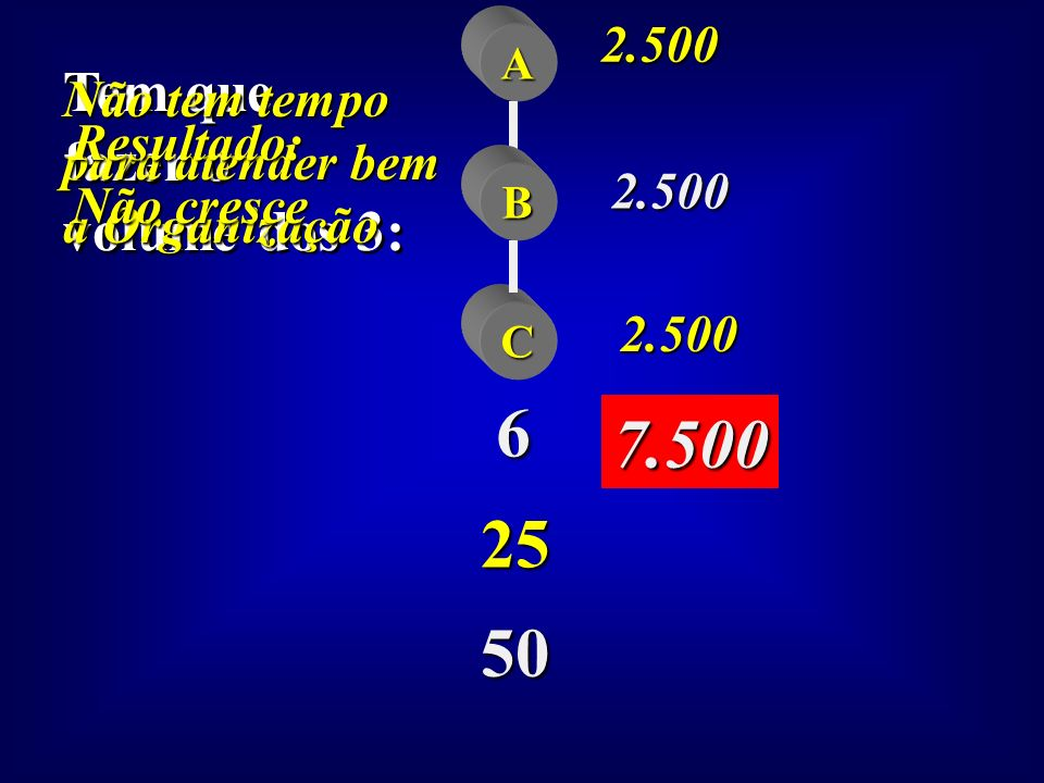 6 7.500 25 50 Tem que fazer o volume dos 3: 2.500