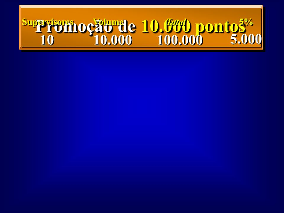 Promoção de 10.000 pontos 10 10.000 100.000 5.000 Supervisores Volume