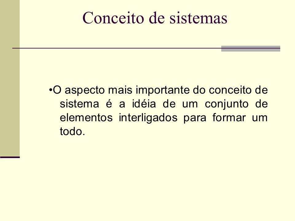 Conceito de sistemas •O aspecto mais importante do conceito de sistema é a idéia de um conjunto de elementos interligados para formar um todo.