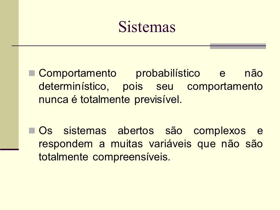 SistemasComportamento probabilístico e não determinístico, pois seu comportamento nunca é totalmente previsível.