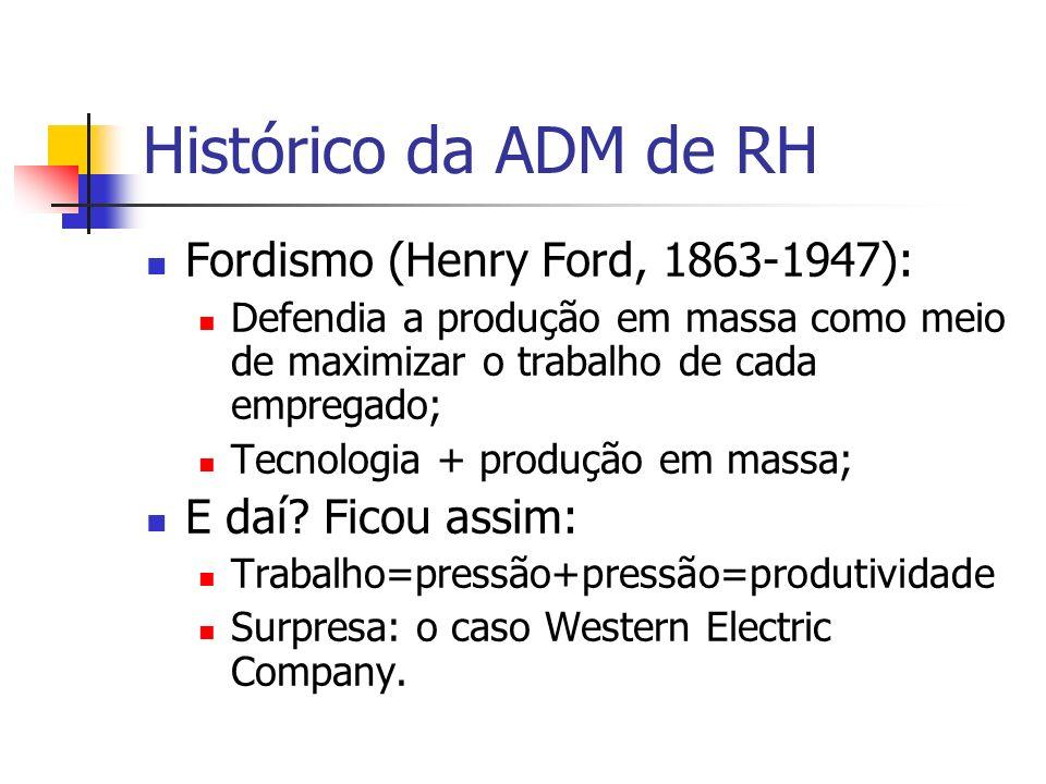 Histórico da ADM de RH Fordismo (Henry Ford, 1863-1947):