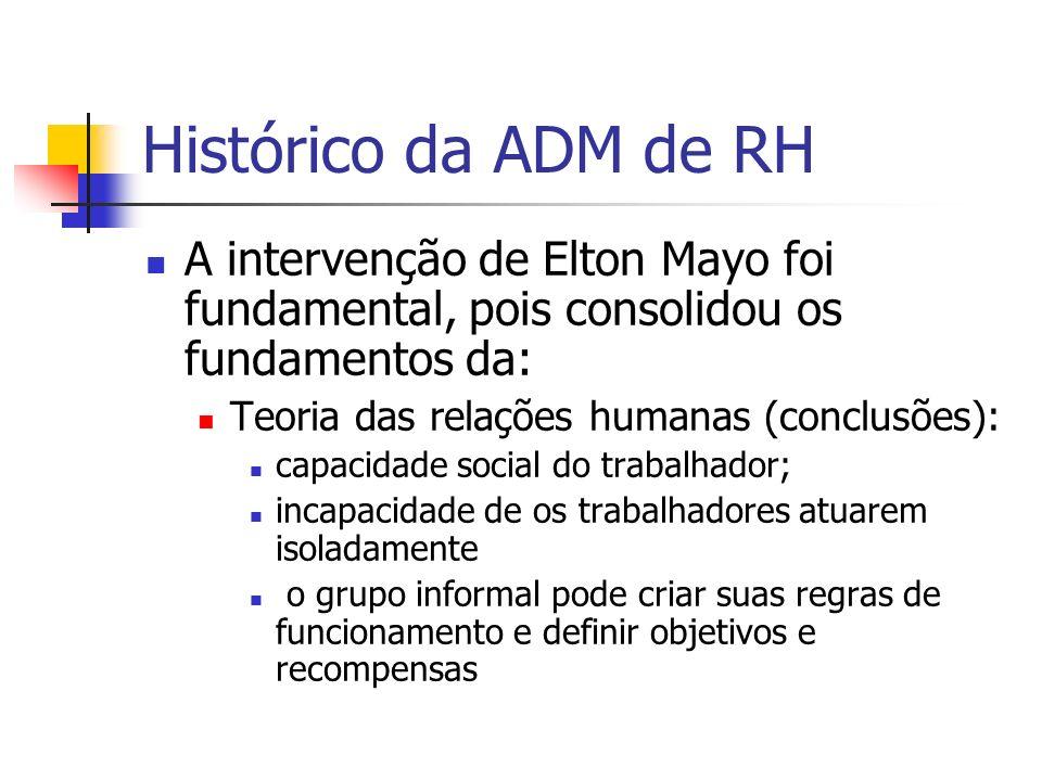 Histórico da ADM de RH A intervenção de Elton Mayo foi fundamental, pois consolidou os fundamentos da:
