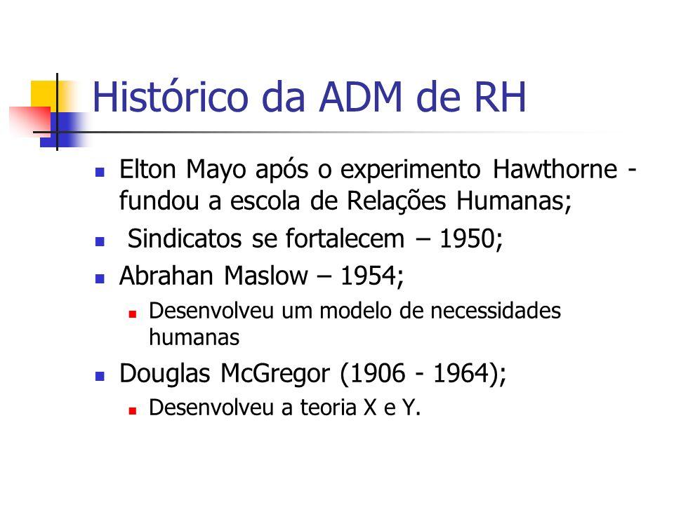 Histórico da ADM de RH Elton Mayo após o experimento Hawthorne - fundou a escola de Relações Humanas;