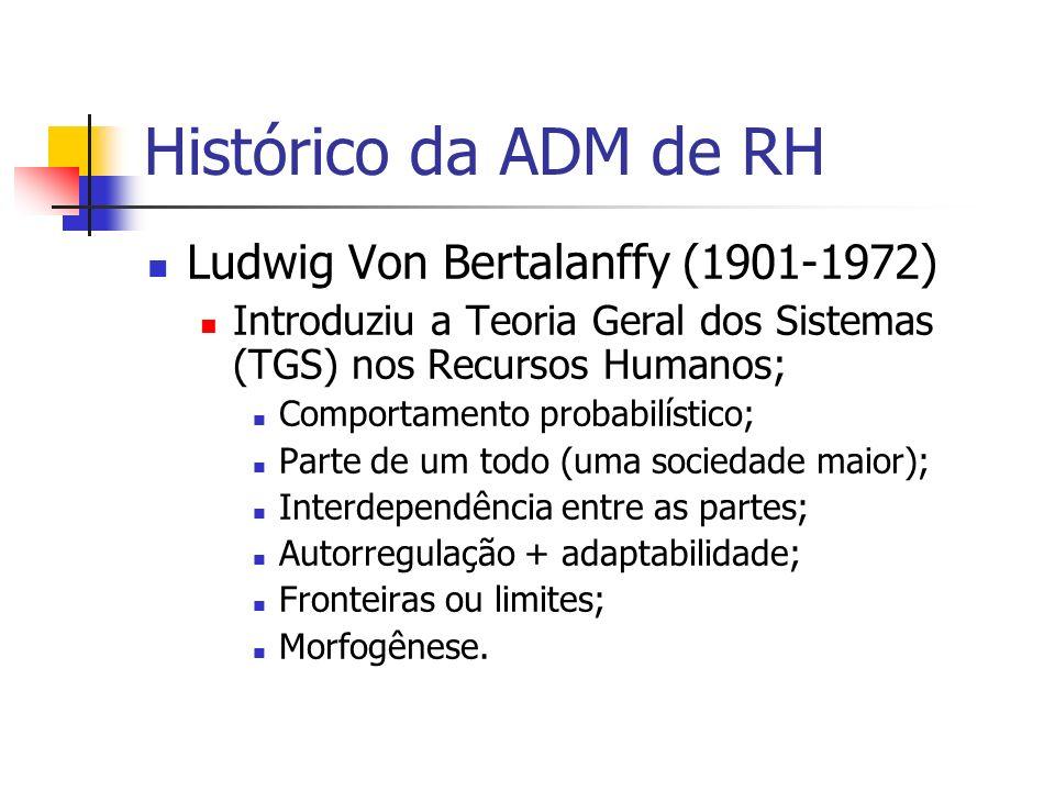 Histórico da ADM de RH Ludwig Von Bertalanffy (1901-1972)