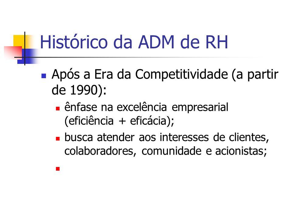 Histórico da ADM de RHApós a Era da Competitividade (a partir de 1990): ênfase na excelência empresarial (eficiência + eficácia);