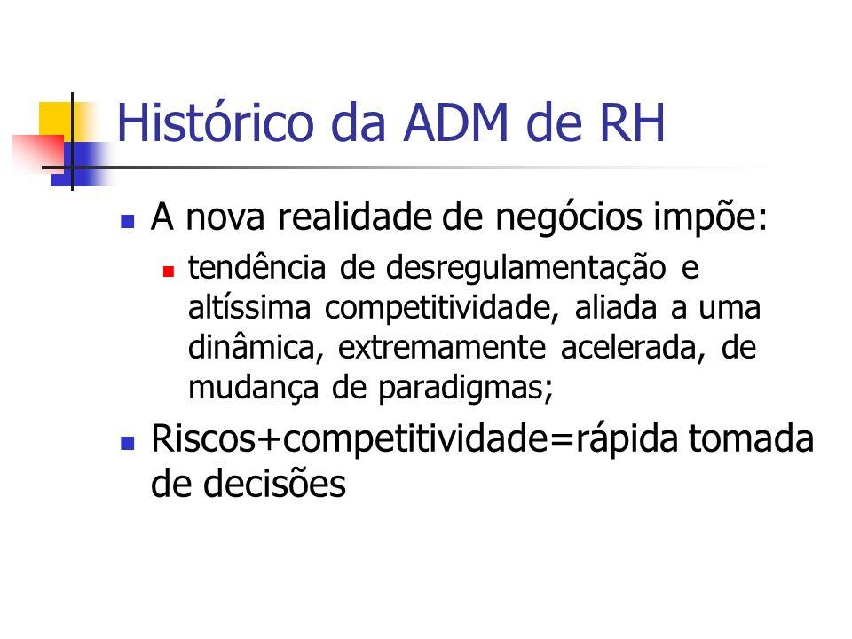 Histórico da ADM de RH A nova realidade de negócios impõe: