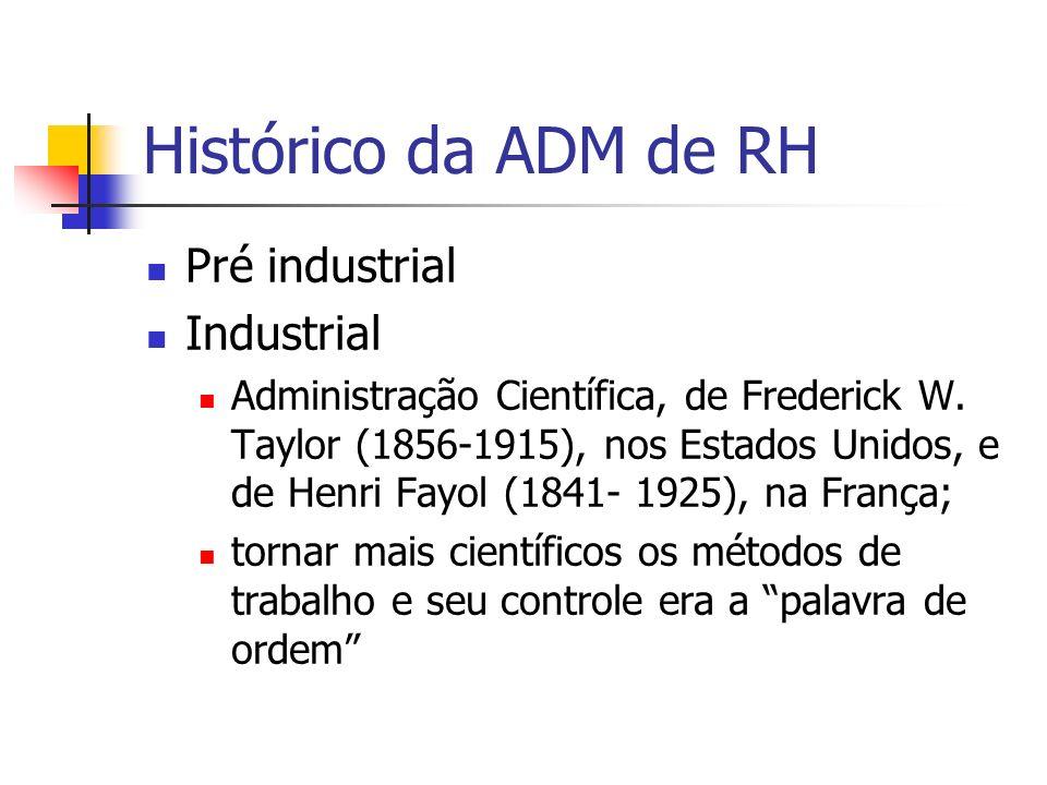 Histórico da ADM de RH Pré industrial Industrial