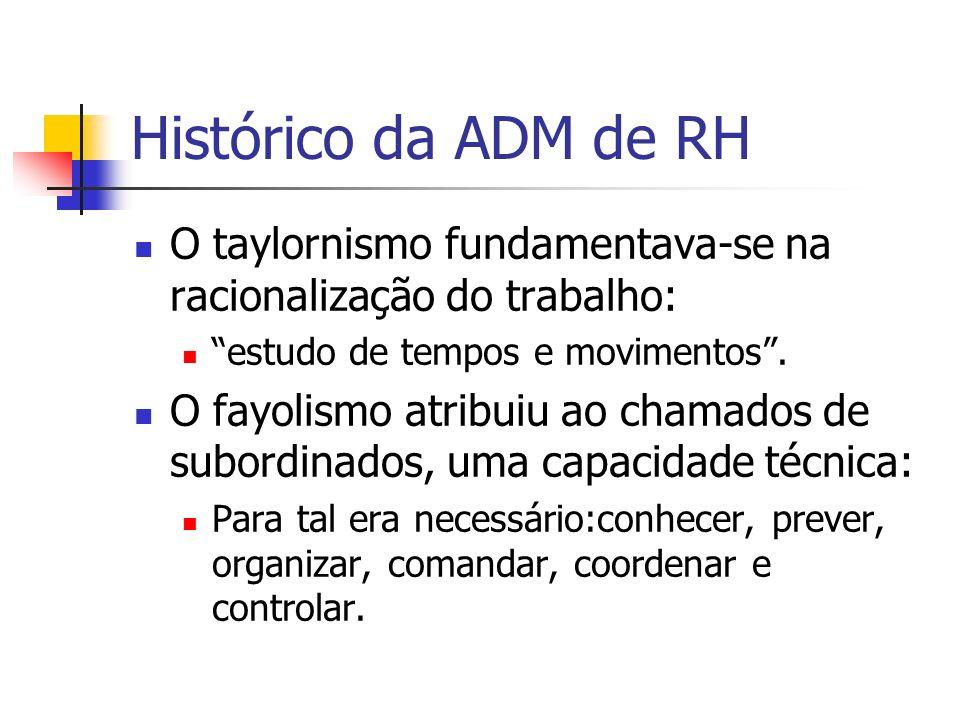 Histórico da ADM de RH O taylornismo fundamentava-se na racionalização do trabalho: estudo de tempos e movimentos .
