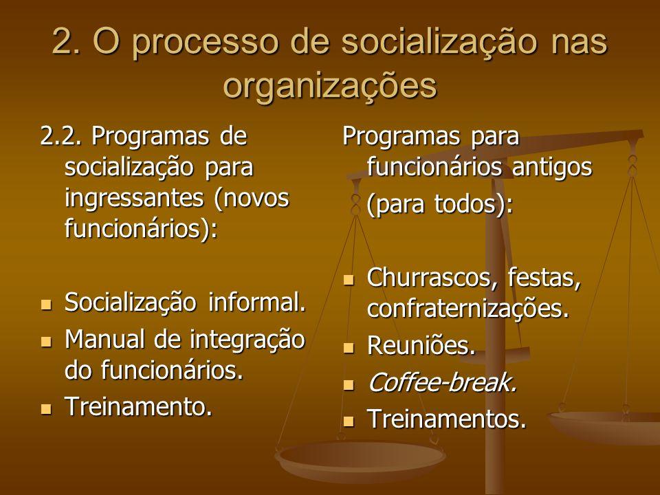 2. O processo de socialização nas organizações