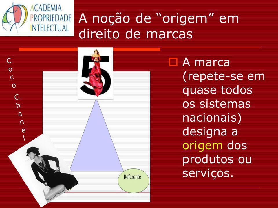 A noção de origem em direito de marcas