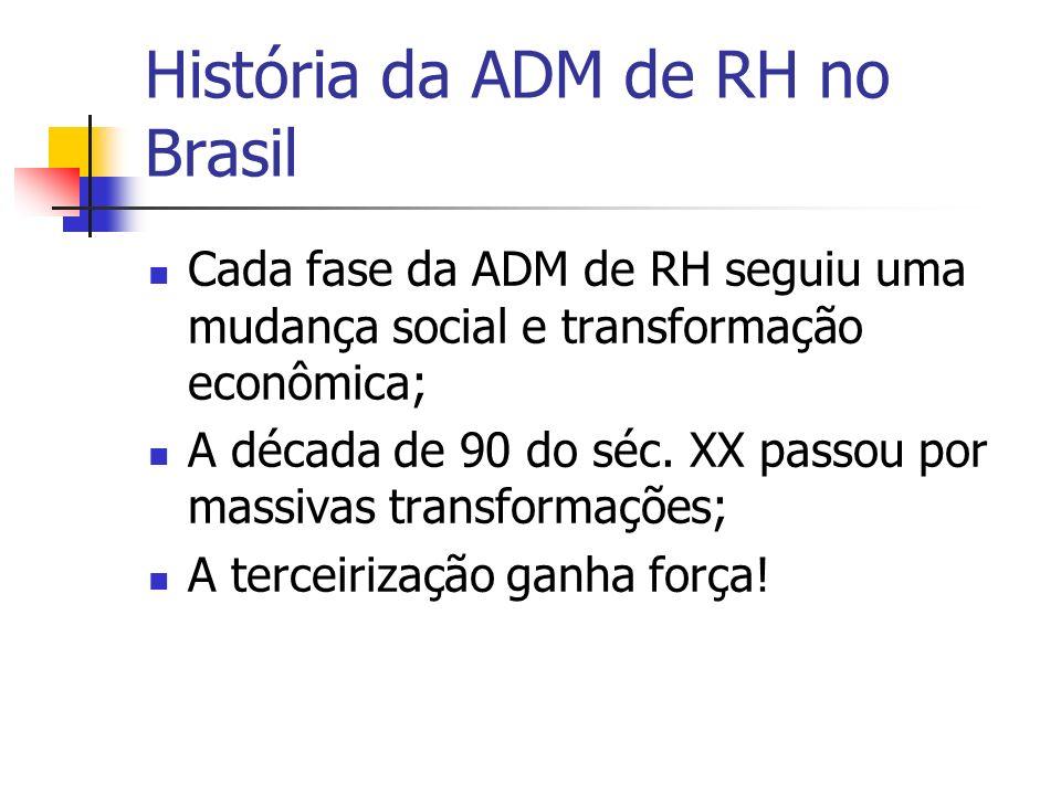 História da ADM de RH no Brasil
