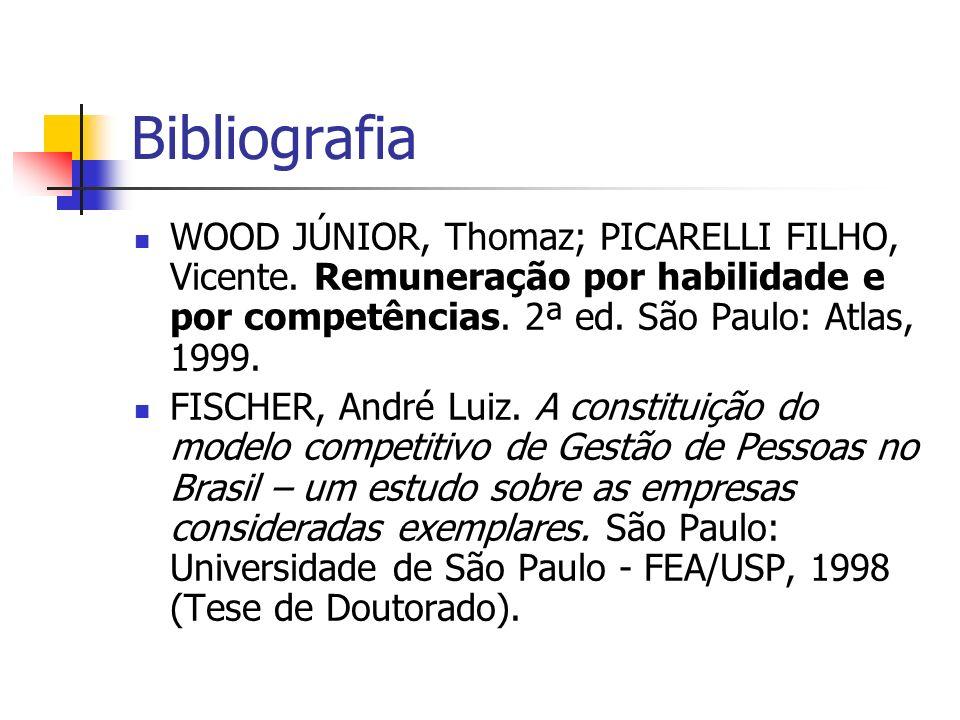 Bibliografia WOOD JÚNIOR, Thomaz; PICARELLI FILHO, Vicente. Remuneração por habilidade e por competências. 2ª ed. São Paulo: Atlas, 1999.