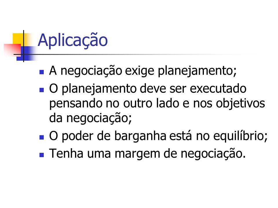 Aplicação A negociação exige planejamento;