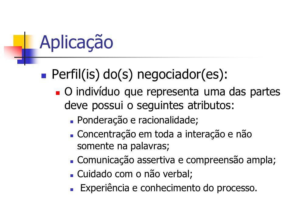 Aplicação Perfil(is) do(s) negociador(es):