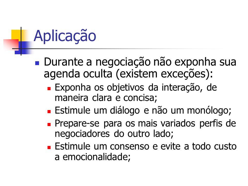 Aplicação Durante a negociação não exponha sua agenda oculta (existem exceções): Exponha os objetivos da interação, de maneira clara e concisa;