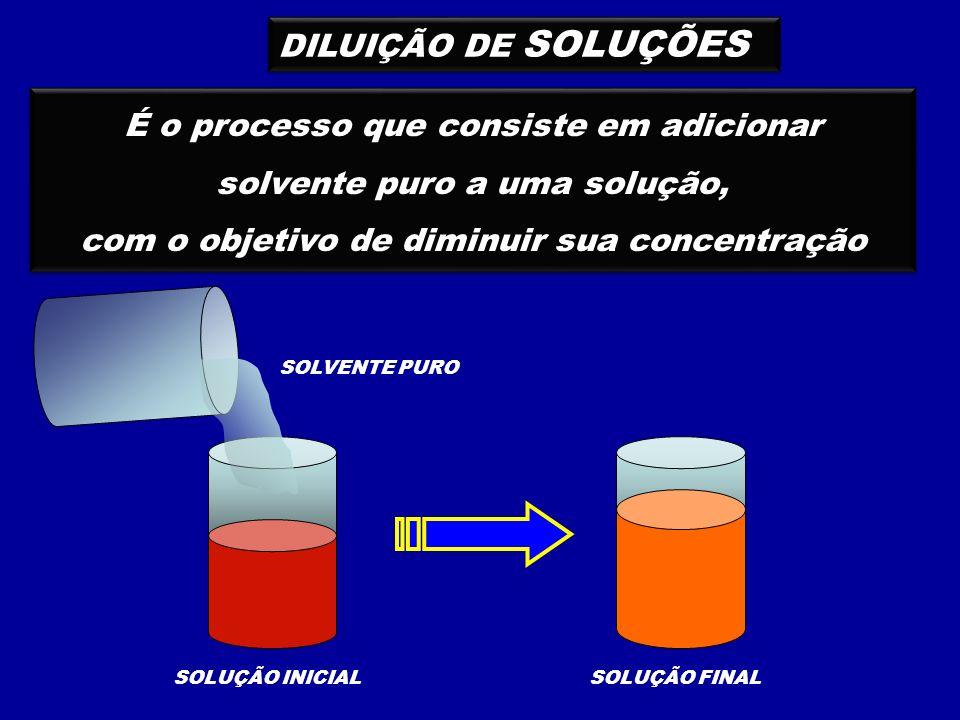 É o processo que consiste em adicionar solvente puro a uma solução,