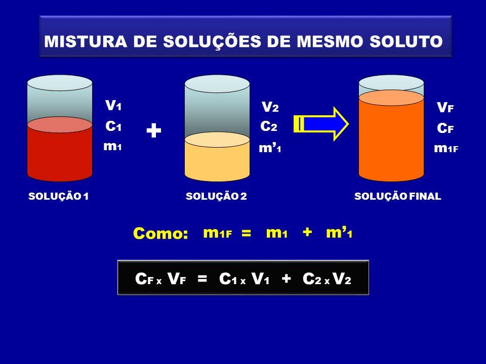 + MISTURA DE SOLUÇÕES DE MESMO SOLUTO = m1F m'1 m1 Como: +