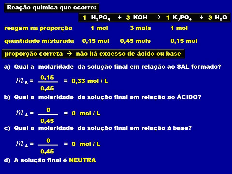 m S = m A = m A = Reação química que ocorre: H3PO4 + KOH  K3PO4 + H2O