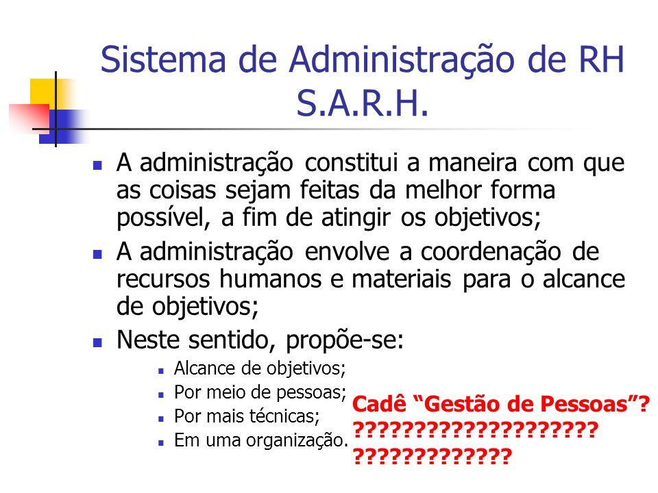 Sistema de Administração de RH S.A.R.H.