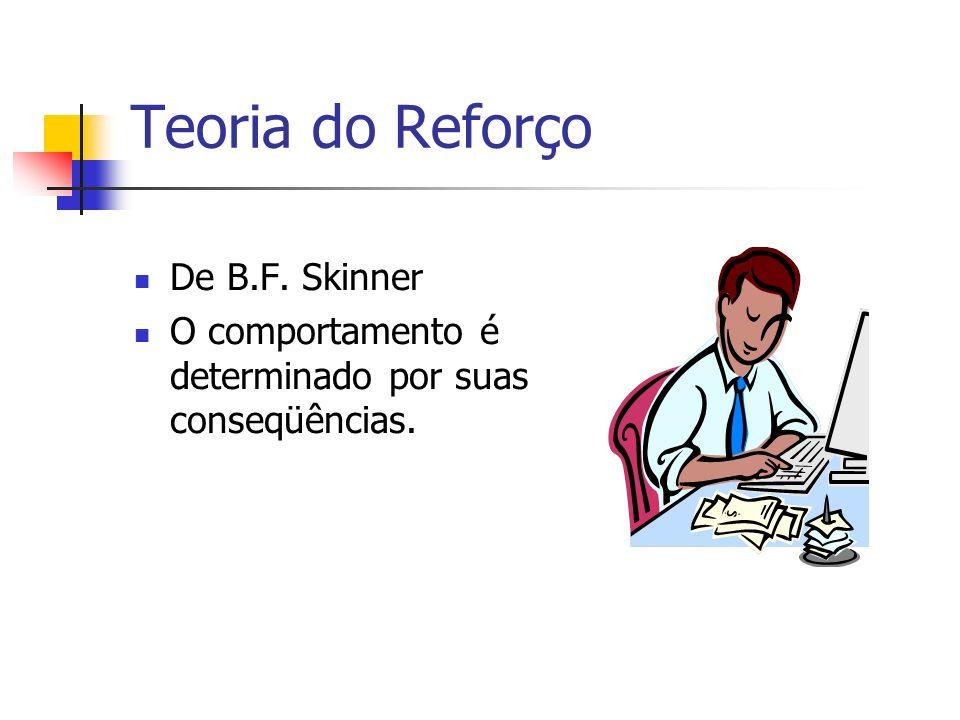 Teoria do Reforço De B.F. Skinner