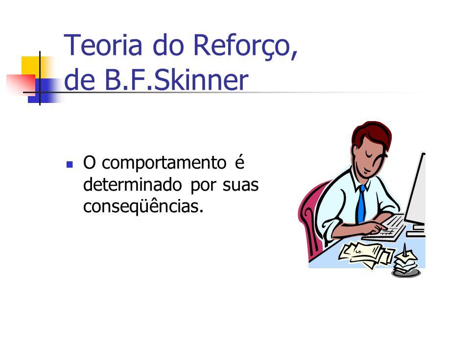 Teoria do Reforço, de B.F.Skinner