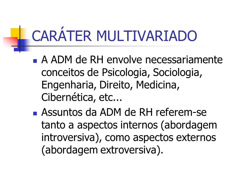 CARÁTER MULTIVARIADO A ADM de RH envolve necessariamente conceitos de Psicologia, Sociologia, Engenharia, Direito, Medicina, Cibernética, etc...