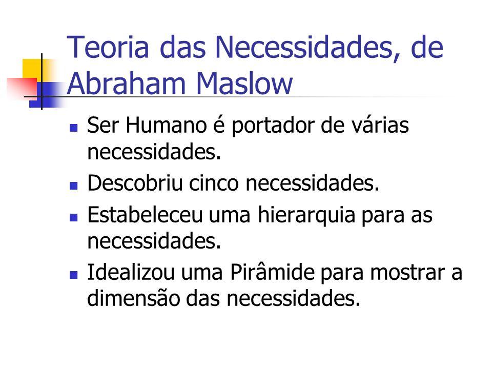 Teoria das Necessidades, de Abraham Maslow