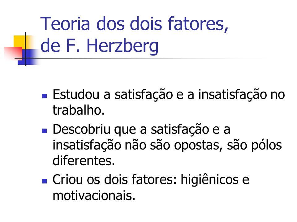 Teoria dos dois fatores, de F. Herzberg