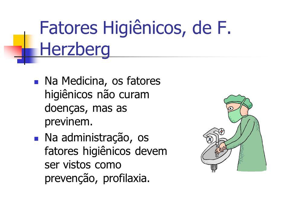Fatores Higiênicos, de F. Herzberg