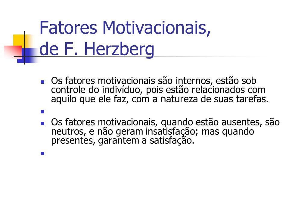 Fatores Motivacionais, de F. Herzberg