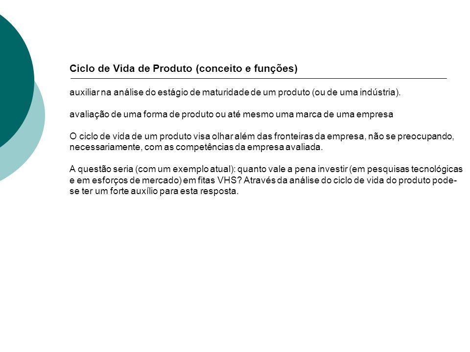 Ciclo de Vida de Produto (conceito e funções)